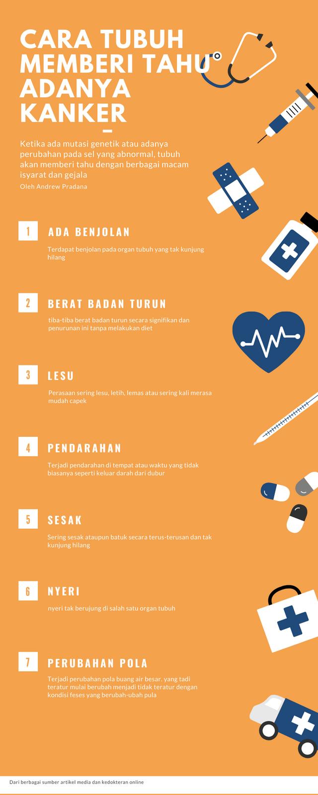 cara mencegah kanker - gejala